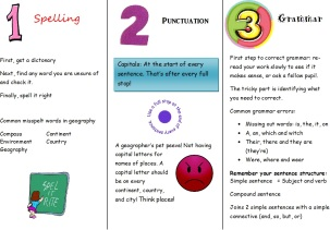 @GillianPerry8 's desk mat for students to check their SPaG