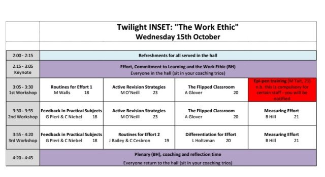Session plan for our INSET on the Work Ethic